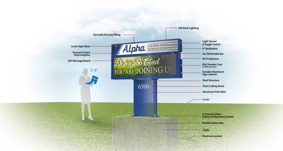 Alpha LED sign board showing all the features of an LED sign