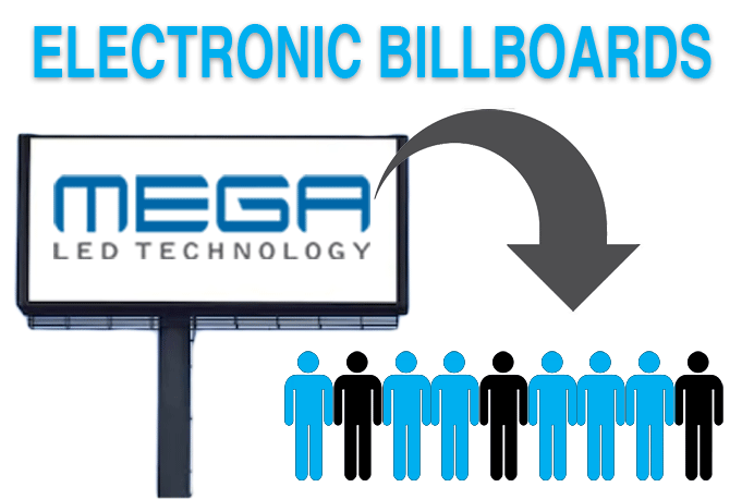 Electronic Billboards provide collateral marketing