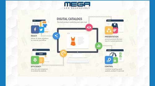 Digital Signage Catalog