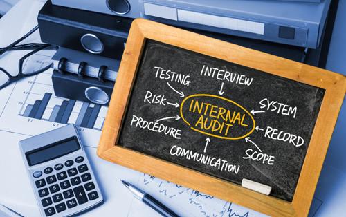 Chalkboard showing internal audit protocols